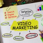 Get in the Video Marketing Game [Free Ebook]